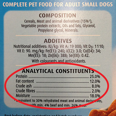 Mighty Dog Food Calories